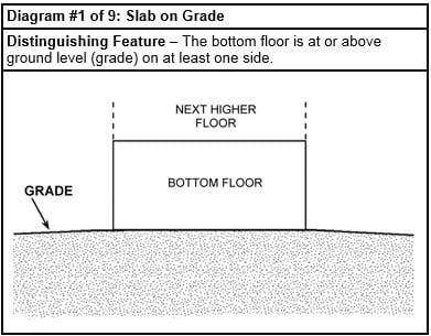 flood insurance foundation diagram 1