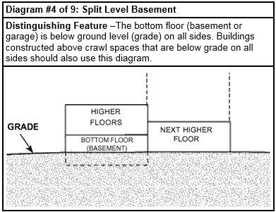 flood insurance foundation diagram 4