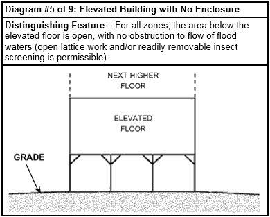 flood insurance foundation diagram 5