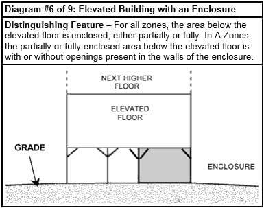 flood insurance foundation diagram 6