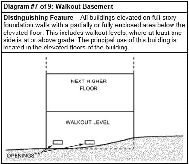 flood insurance foundation diagram 7