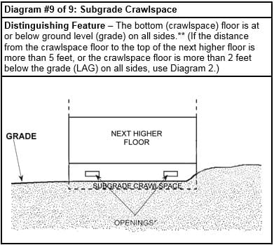 flood insurance foundation diagram 9