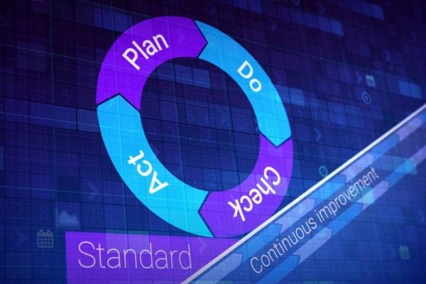 The Deming Cycle and Insurance | Post-renewal Checkups | Manufacturers Insurance