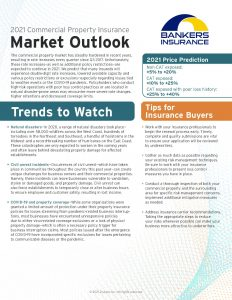 2021 Commercial Property Insurance Market Outlook